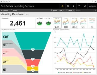 MarketingDashboard
