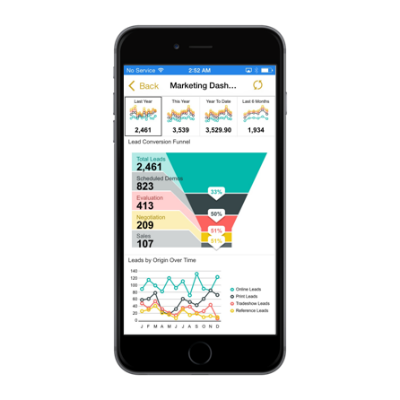 how to build power bi apps for mobile
